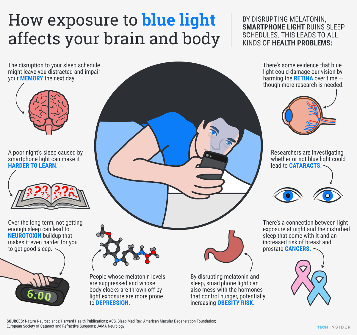 ti_graphics_how-blue-light-affects-body-600