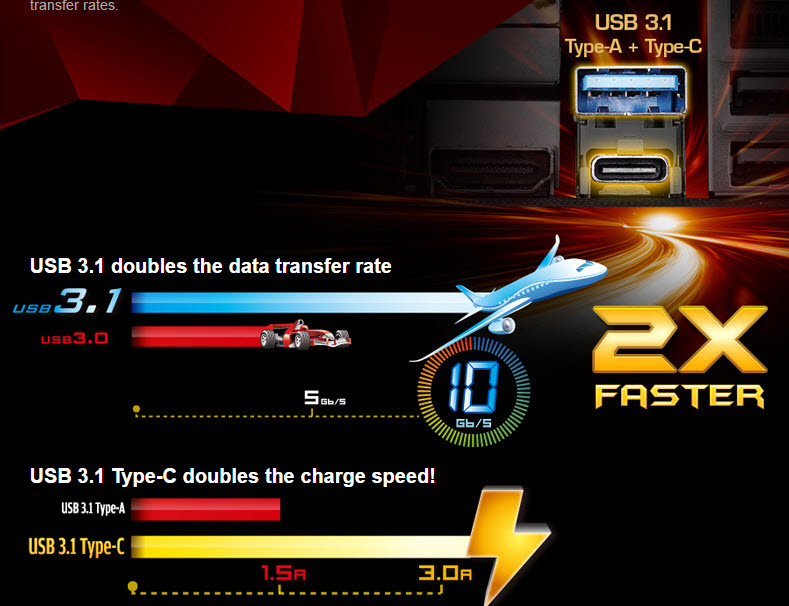 100F-USB Type-C