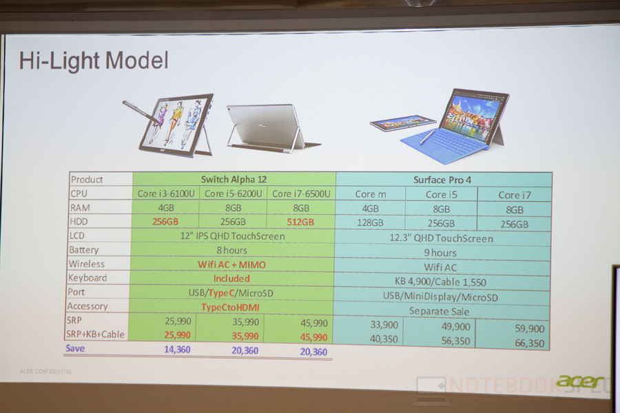 Acer Launch Product Q4 2016-1