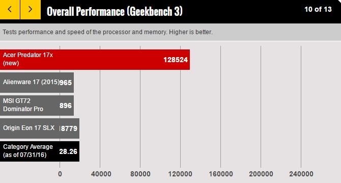 Acer Predator 17 X Review 600 11