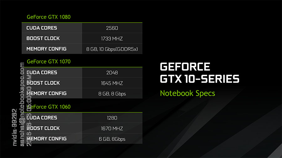 GeForce_GTX_10_Series_Gaming_Laptops_Final_1471042026-20