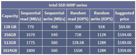 intel ssd m2 600p (2)