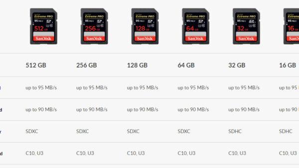 SanDisk 1TB spec