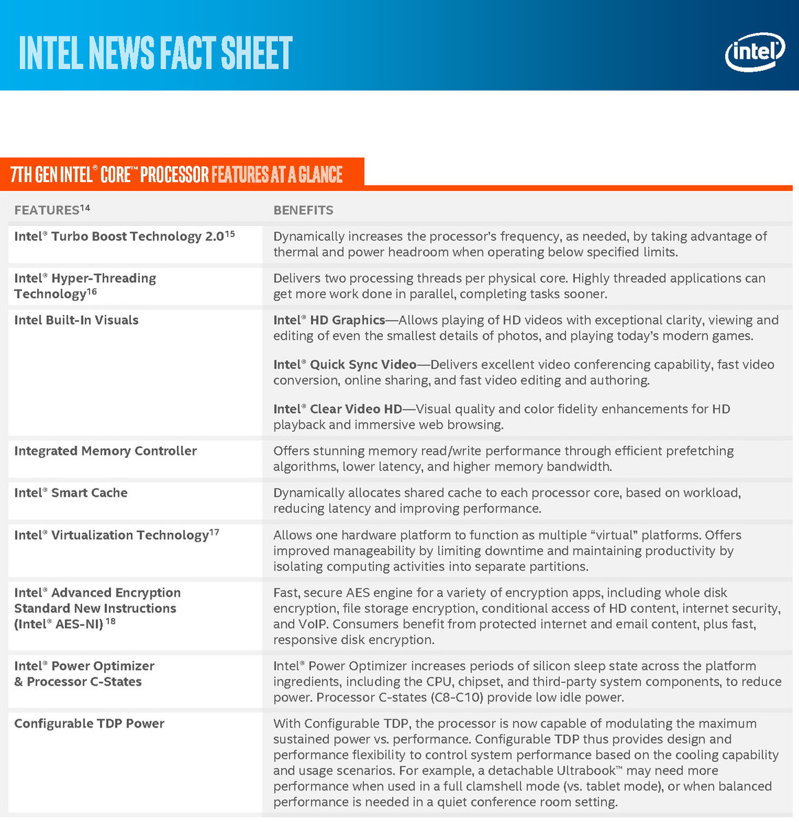csm_Sheet_7th_Generation_Sheet_7thG_Intel_Core_Processors_Features_01_c01b1b88b0