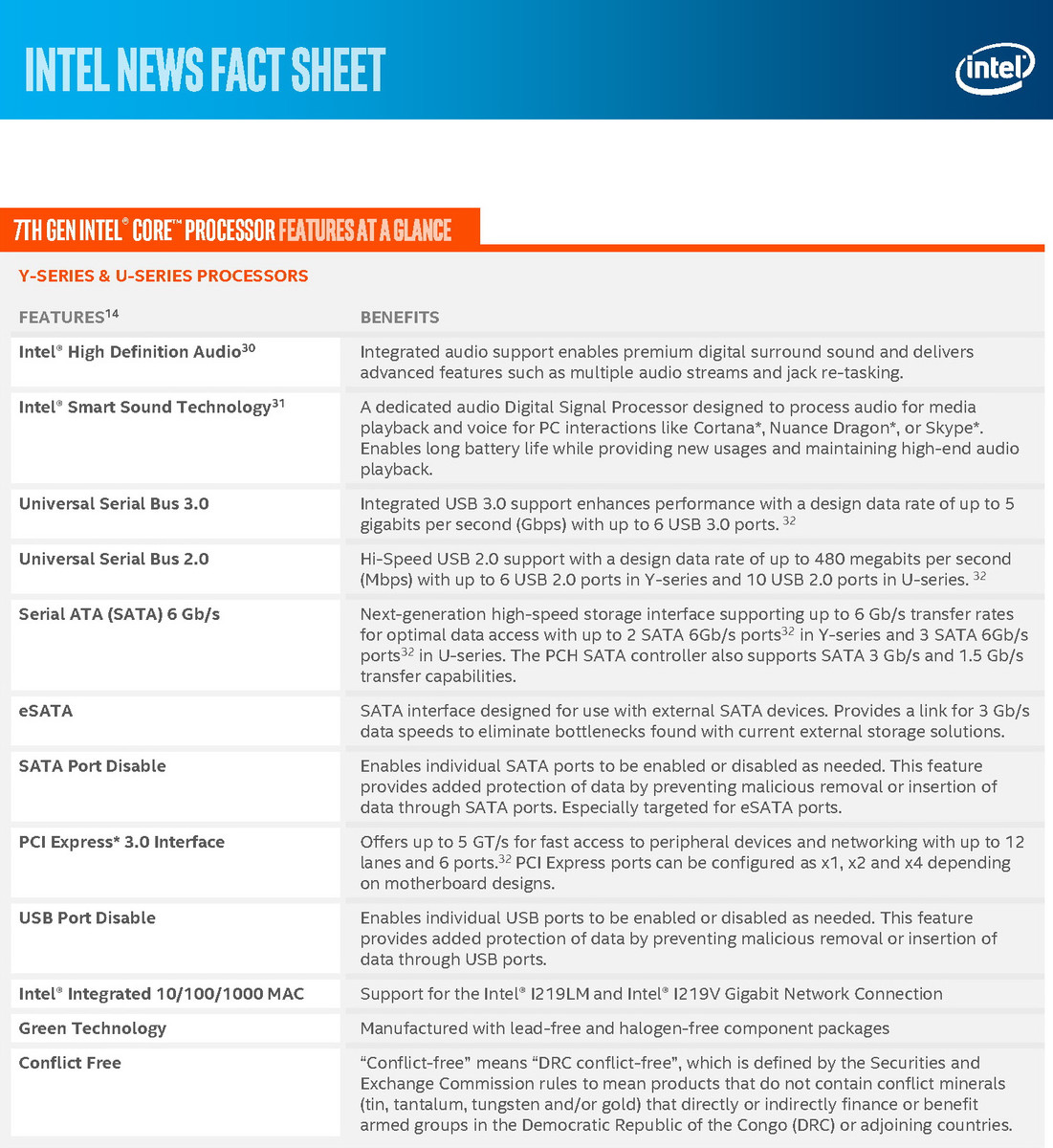 csm_Sheet_7th_Generation_Sheet_7thG_Intel_Core_Processors_Features_04_aad09b368b