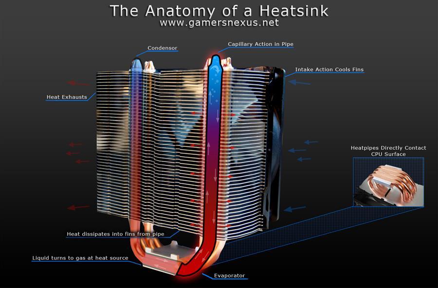 heatsink-anatomy-custom