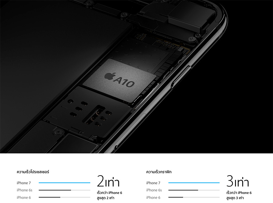 iphone7-a10