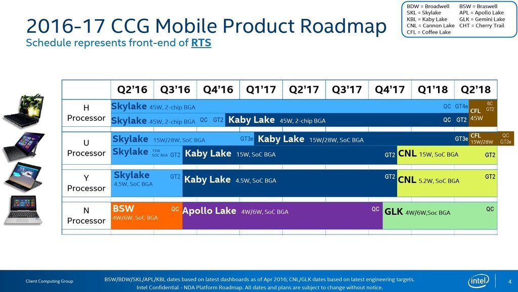 intel-cpu-roadmap-leak-2017-2018-600-01