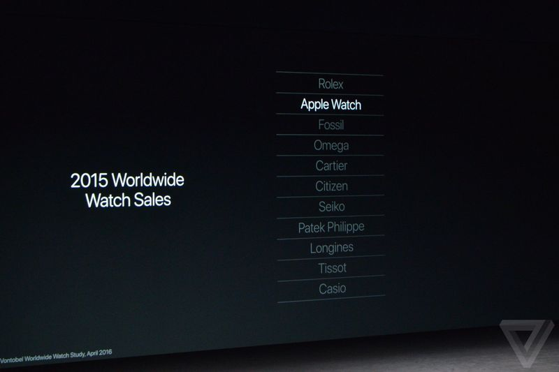 new-apple-watch-600-03