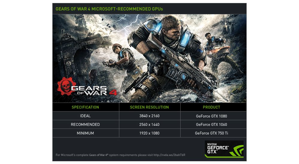nvidia-gearsofwarrecommended-1