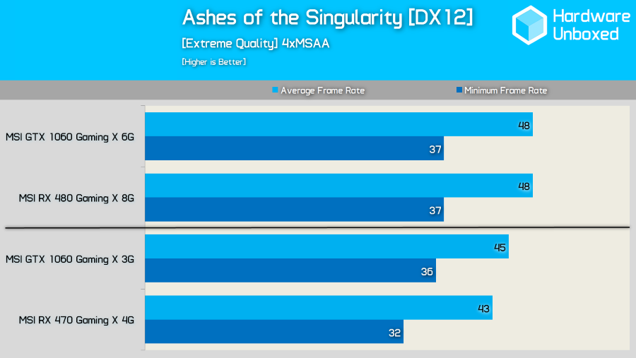 ashes-of-the-singularity