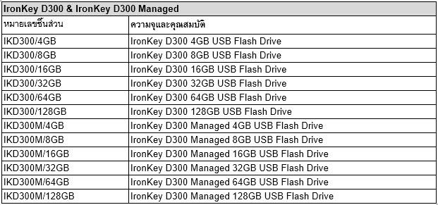 kingston-ironkey-d300-manage-model