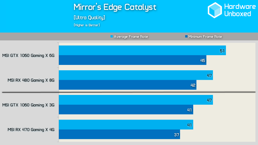 mirrors-edge-catalyst