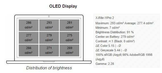 oled-display-brightness-test-600