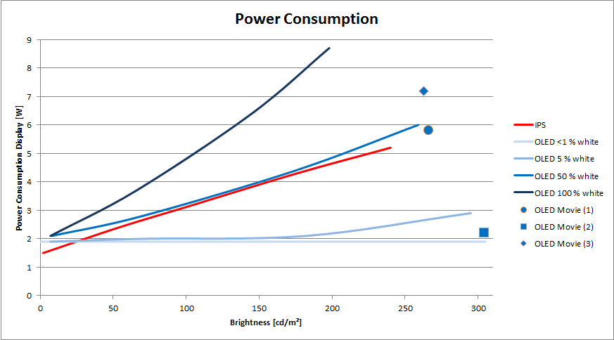 powerconsumption-test-600