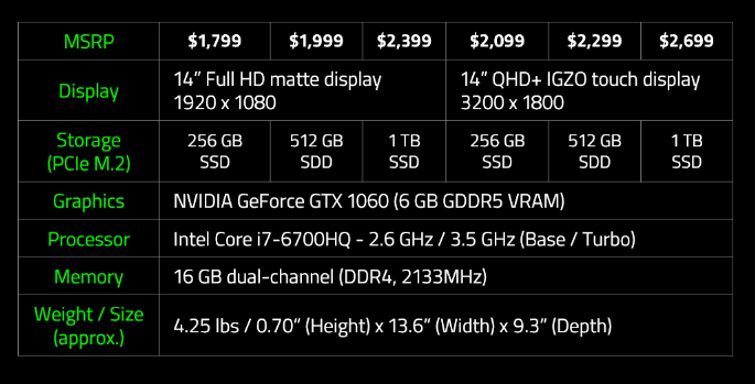 razer-blade-pricing-chart
