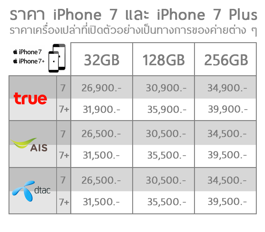 thai-price-iphone