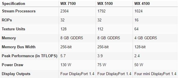 amd-radeon-pro-wx-series-600-02