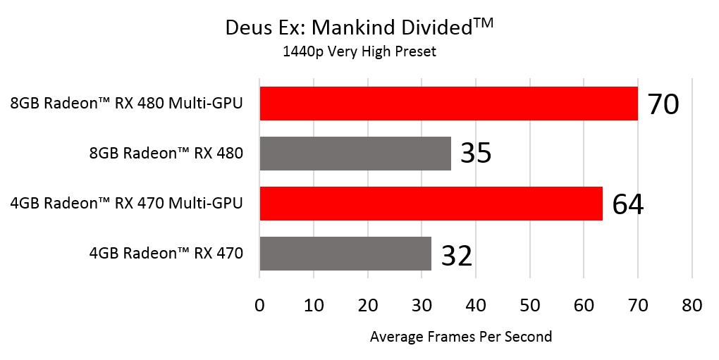 dxmd-dx12-gpu