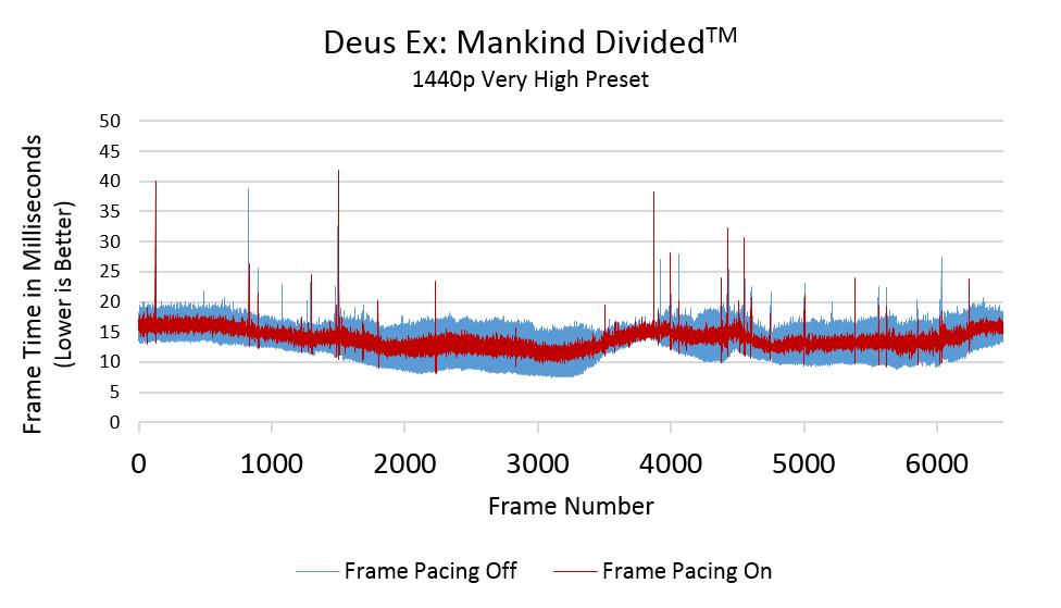 dxmd-dx12-fps