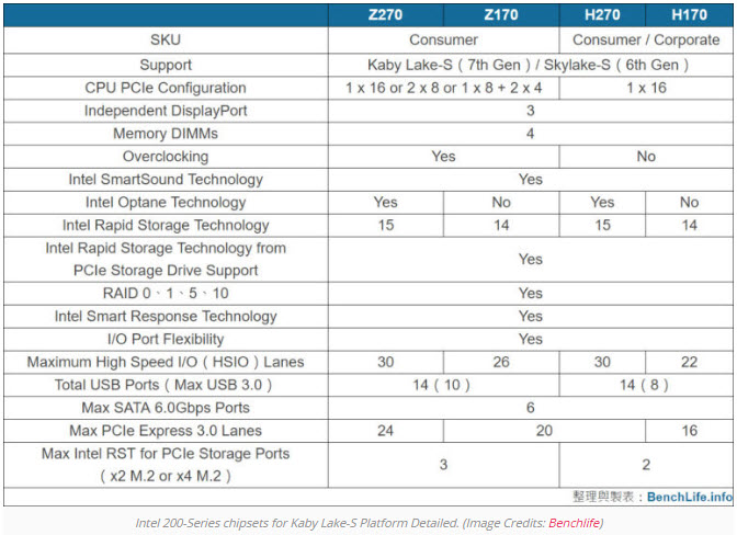 intel-z270-h270
