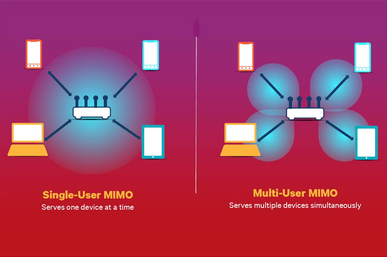 mu-mimo-test-600-02
