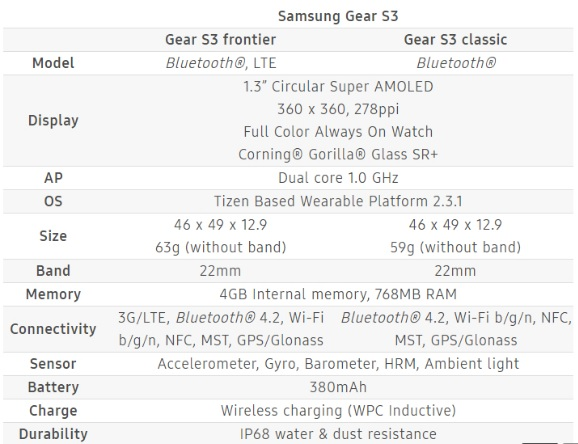 samsung-gear-s3-classic-and-gear-s3-frontier-600-02