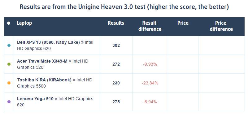 unigine-heaven-3-0