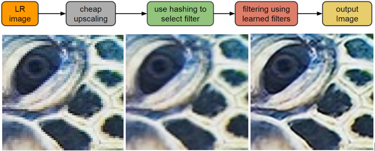 zoom-and-enhance-by-machine-learning-600-03