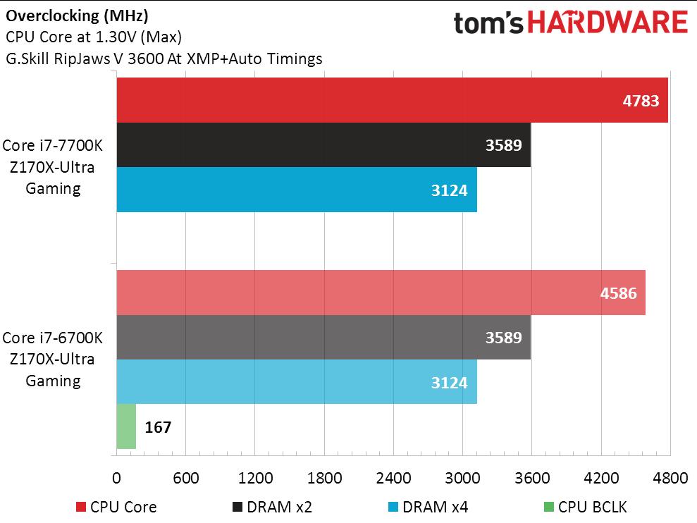 core-i7-7700k-leaked-test-600-05