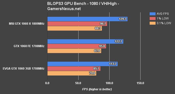 gtx1060-6gb-1080-blops
