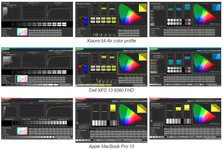 xiaomi-mi-air-vs-dell-xps-13-9360-vs-apple-macbook-pro-13-2016-600-27