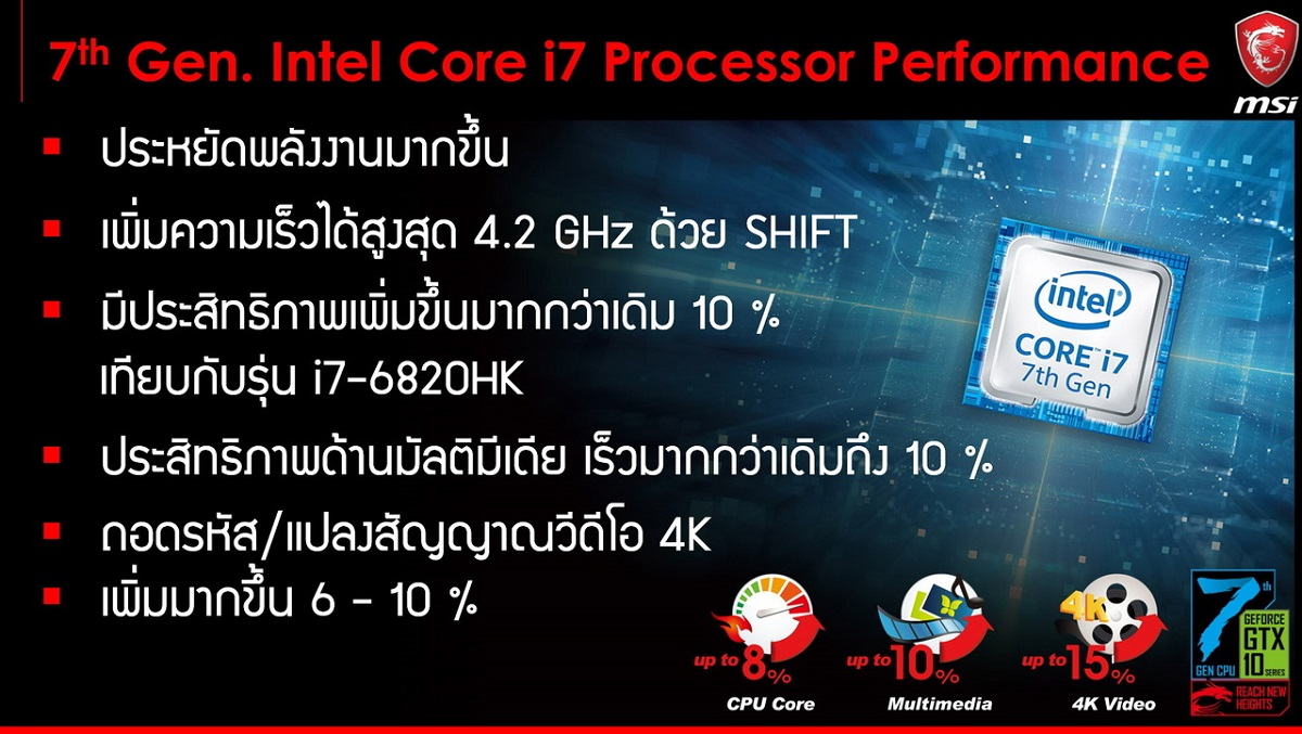 7th_Gen__Intel_Core_i7_Processor_Performance