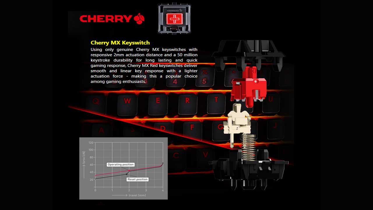 Cherry-SW