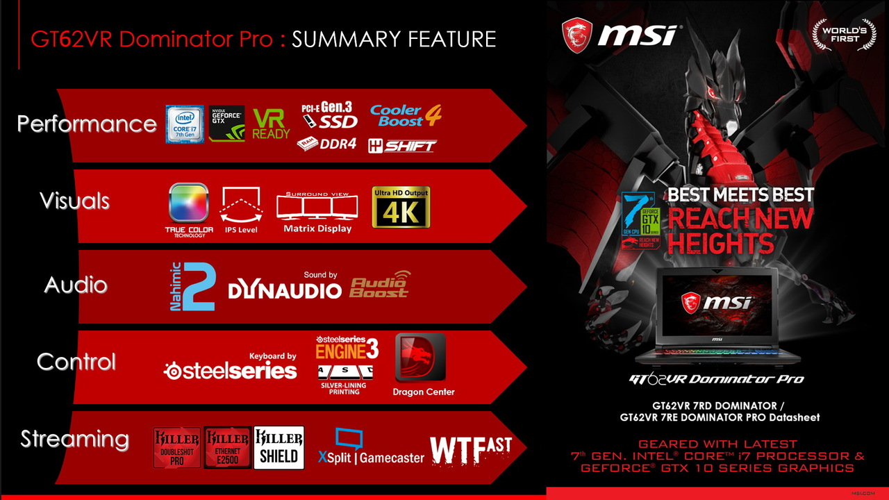 GT62VR_Dominator_Pro_3