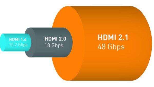 HDMI 2.1 and HDMI 2.0 600 01