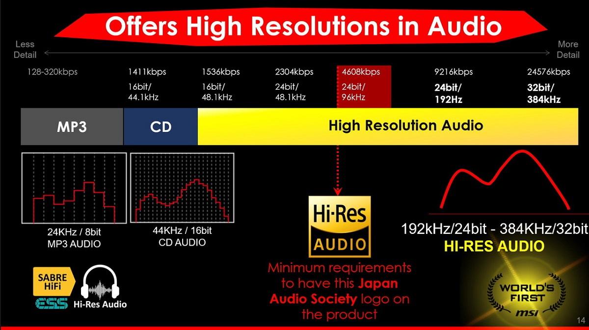 Hi_Res_Audio