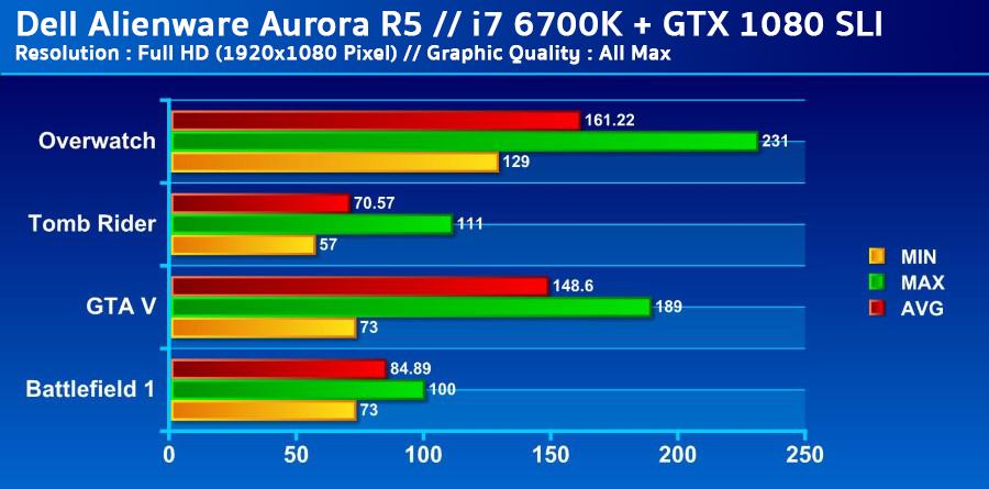 GT83VR-7RF-Gametest.