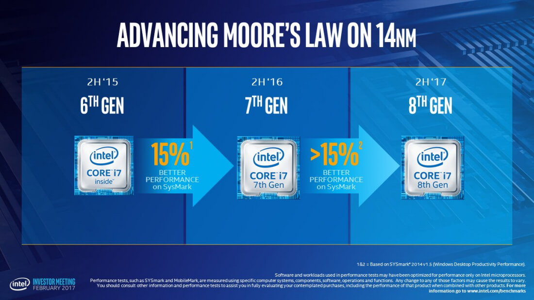Intel Coffee Lake on 14 nm 600 02
