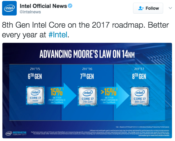 Intel announced the release schedule for Coffee Lake 600 01