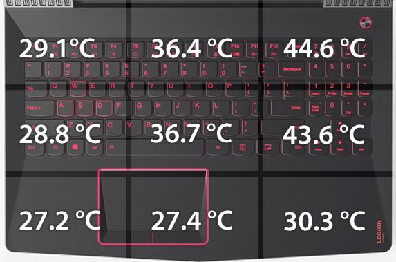 temperatures-bottom-1