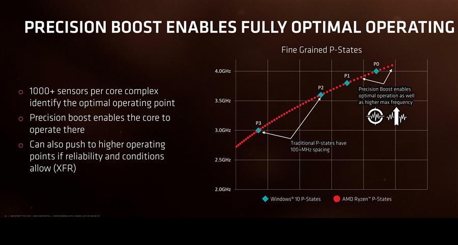 AMD Ryzen Tech Day - Architecture Keynote-24 - Copy (Custom)