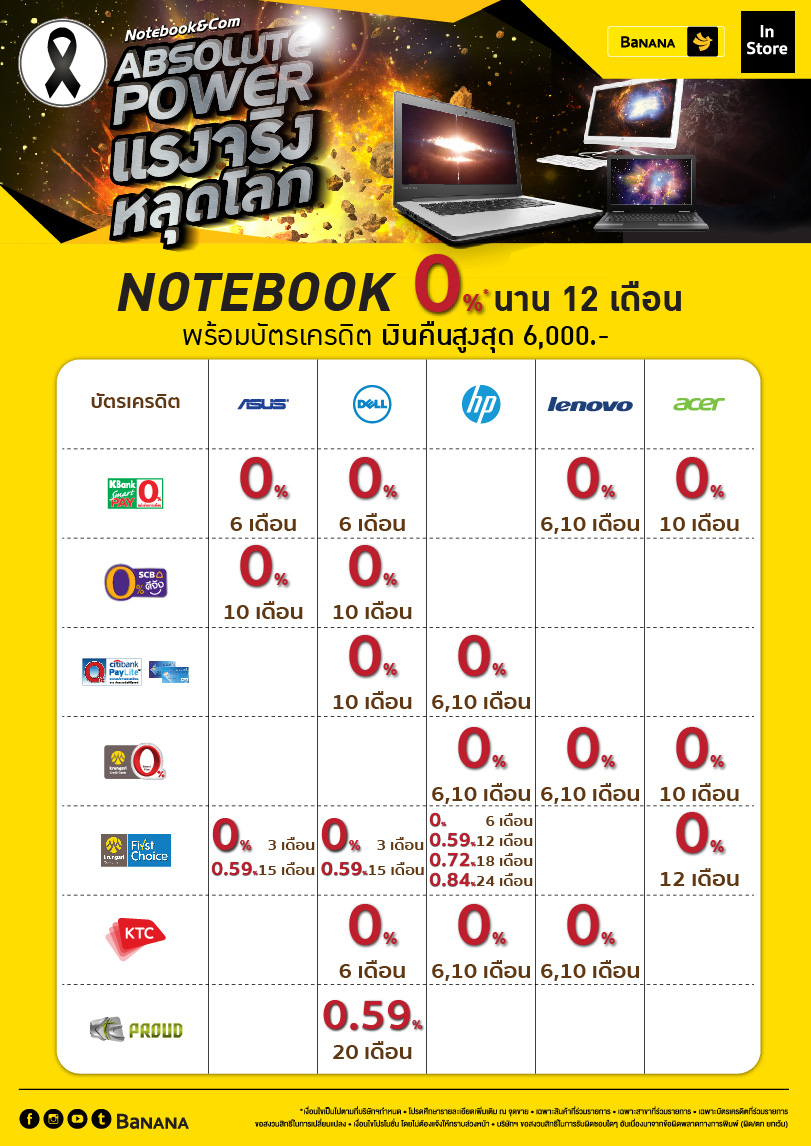 Notebook-Bank-Promotion-March-2017