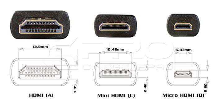 hdmi_type