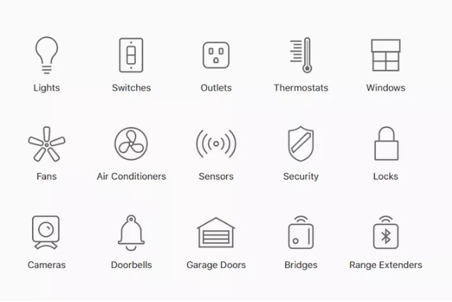 ist of smart home gadgets that work with HomeKit 600