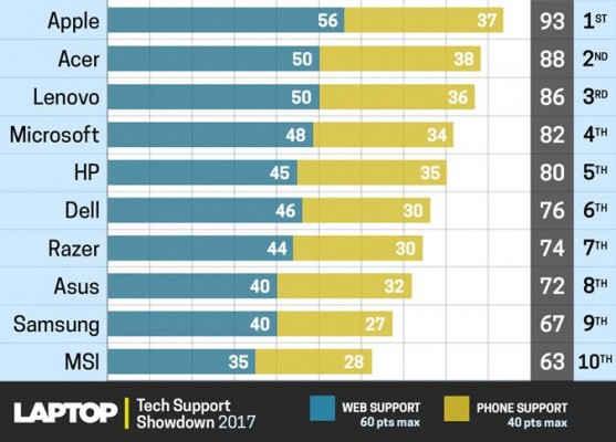 tech-support-showdown-2017-lead 600 03