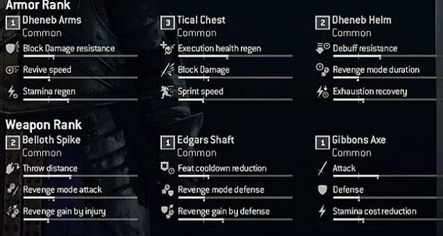 [For Honor Tips] เจาะลึกความหมายของค่าสถานะต่าง ๆ ของอาวุธและชุดเกราะ รู้ไว้ไม่เสียหาย !!!