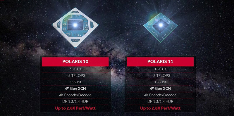 AMD RX 500 series leaked 600 01