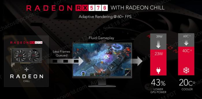 AMD new RX 500 series 600 02