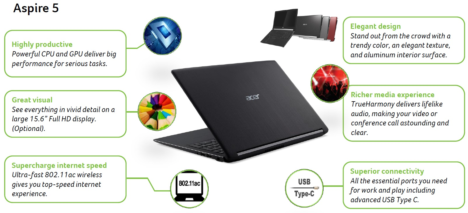 Acer Aspire 5 600 04